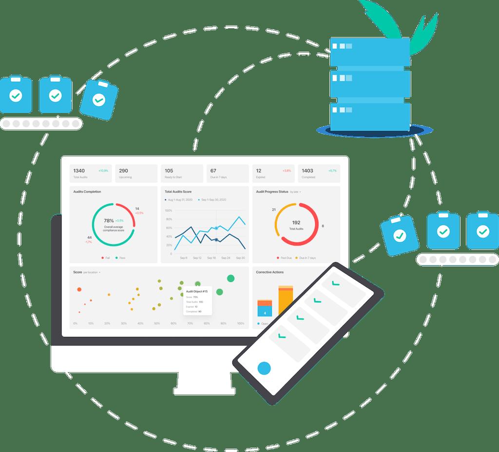 Cloud based audit management